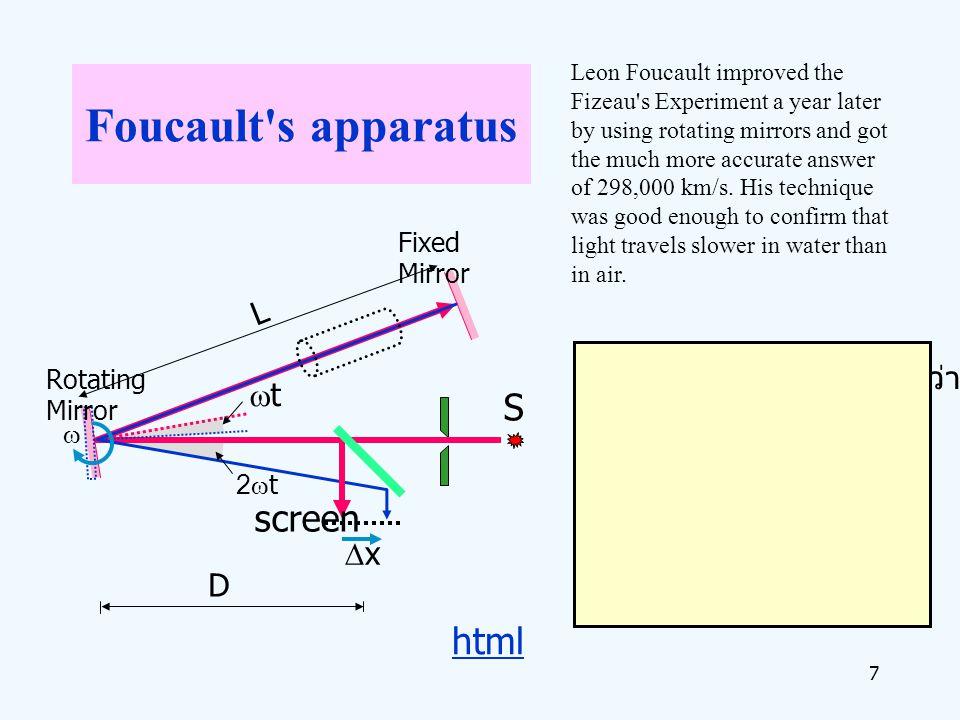 Foucault s apparatus S screen html L เวลาที่แสงใช้เดินทางระหว่างกระจก