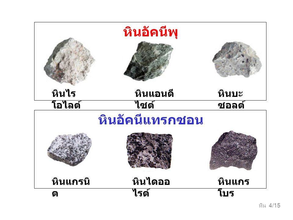 หินอัคนีพุ หินอัคนีแทรกซอน