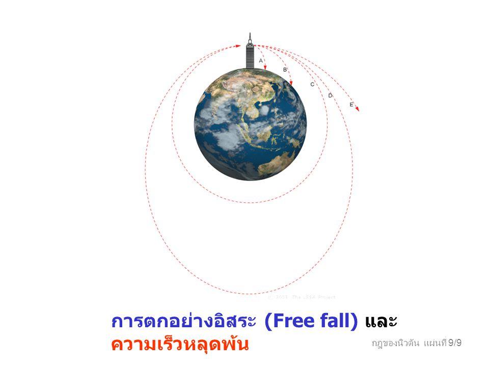 การตกอย่างอิสระ (Free fall) และ ความเร็วหลุดพ้น