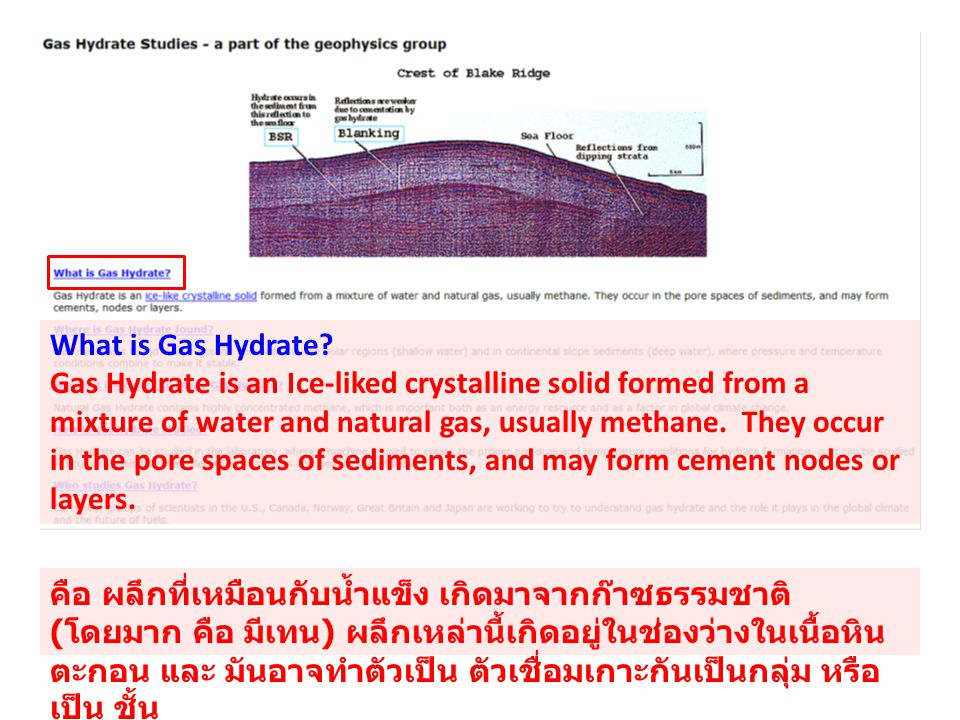What is Gas Hydrate
