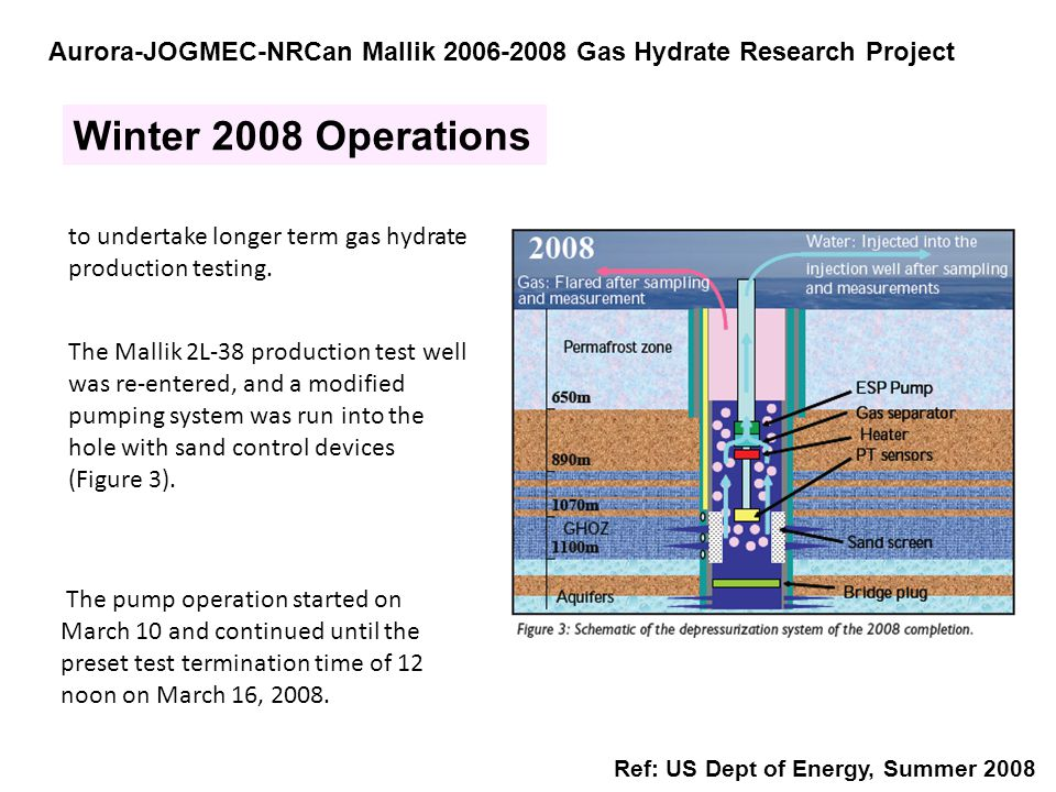 Aurora-JOGMEC-NRCan Mallik Gas Hydrate Research Project