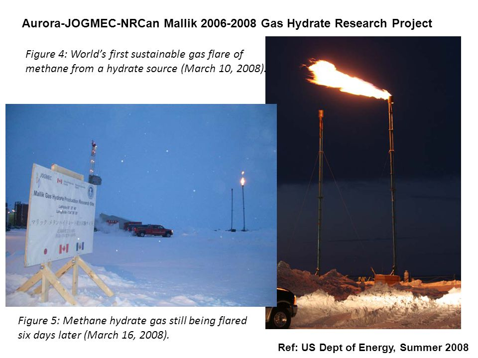 Aurora-JOGMEC-NRCan Mallik 2006-2008 Gas Hydrate Research Project