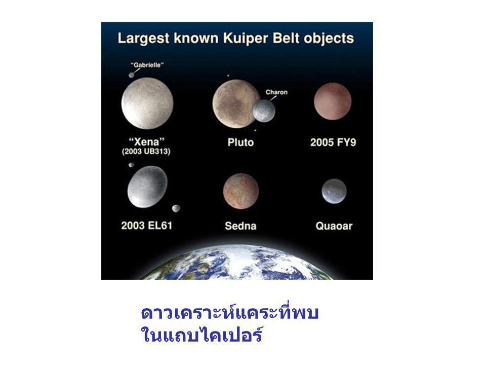 ดาวเคราะห์แคระที่พบในแถบไคเปอร์