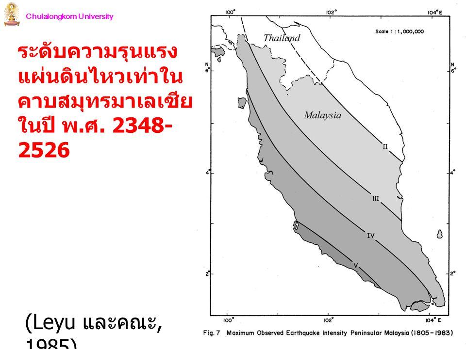 ระดับความรุนแรงแผ่นดินไหวเท่าในคาบสมุทรมาเลเซีย ในปี พ.ศ. 2348-2526