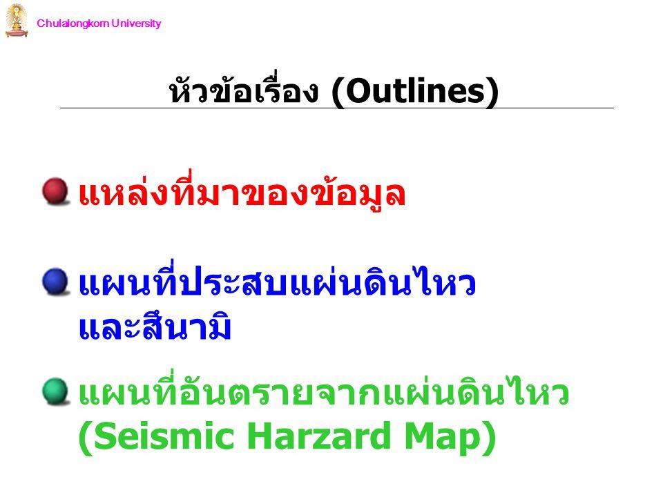 หัวข้อเรื่อง (Outlines)