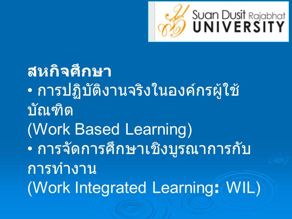 สหกิจศึกษา • การปฏิบัติงานจริงในองค์กรผู้ใช้บัณฑิต. (Work Based Learning) • การจัดการศึกษาเชิงบูรณาการกับการทำงาน.