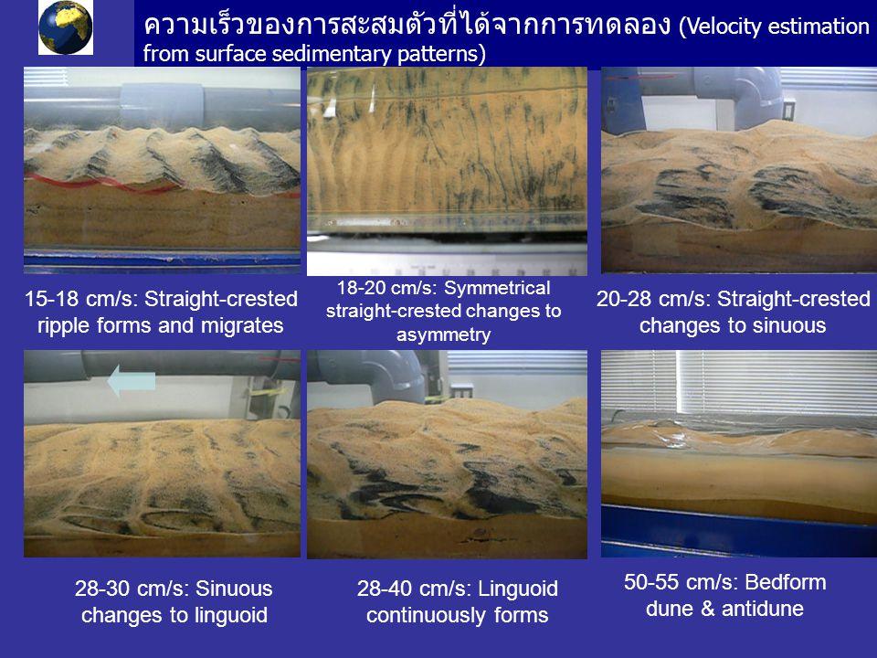 ความเร็วของการสะสมตัวที่ได้จากการทดลอง (Velocity estimation from surface sedimentary patterns)