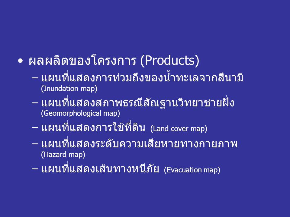 ผลผลิตของโครงการ (Products)