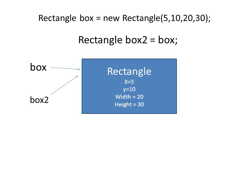 Rectangle box2 = box; box Rectangle