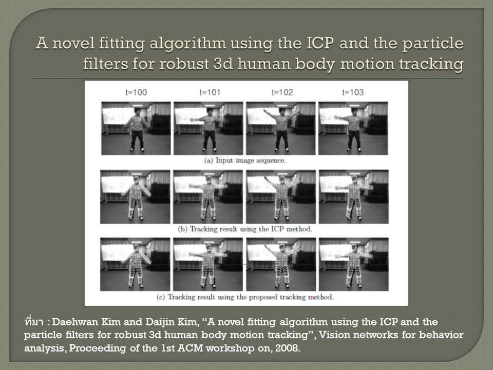 A novel fitting algorithm using the ICP and the particle filters for robust 3d human body motion tracking