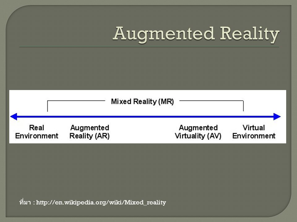 Augmented Reality ที่มา : http://en.wikipedia.org/wiki/Mixed_reality