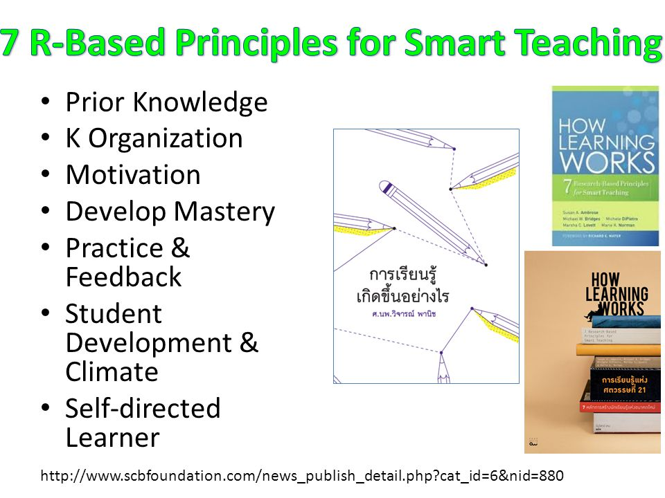 7 R-Based Principles for Smart Teaching