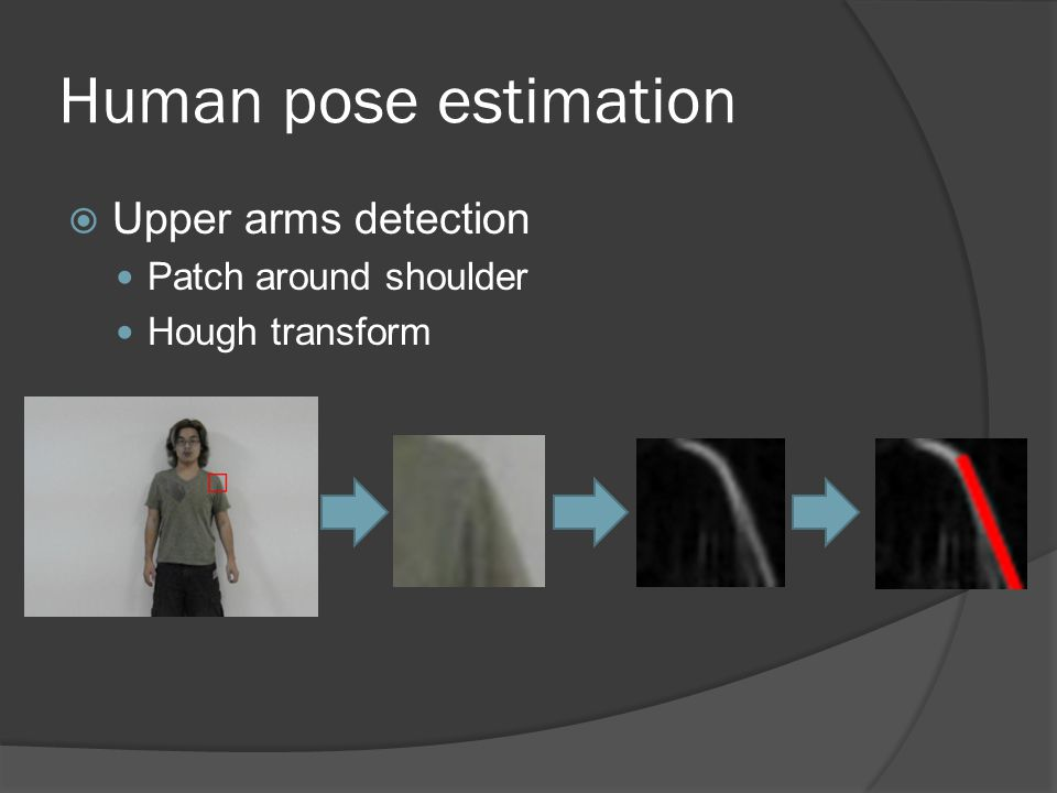 Human pose estimation Upper arms detection Patch around shoulder