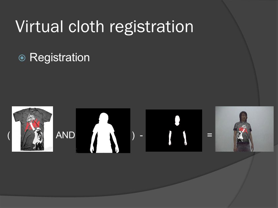 Virtual cloth registration