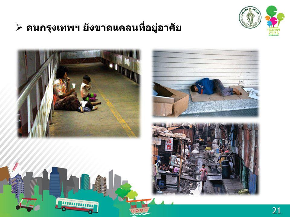 คนกรุงเทพฯ ยังขาดแคลนที่อยู่อาศัย