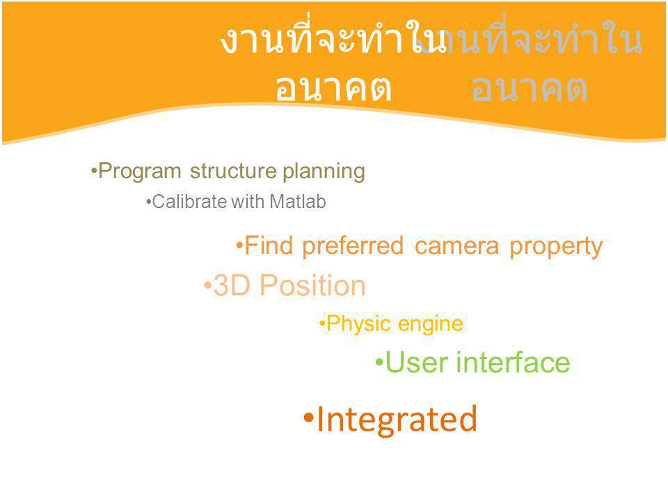 งานที่จะทำในอนาคต งานที่จะทำในอนาคต Integrated 3D Position