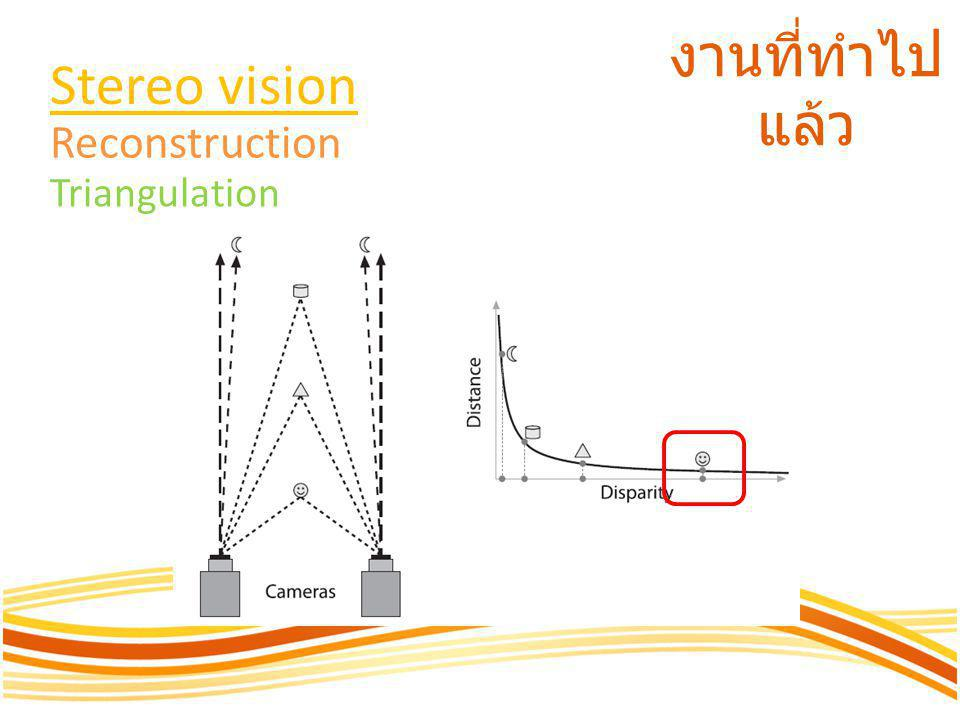 Stereo vision งานที่ทำไปแล้ว Reconstruction Triangulation