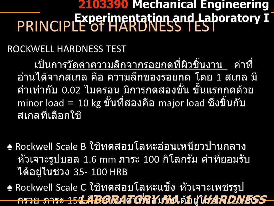 PRINCIPLE of HARDNESS TEST