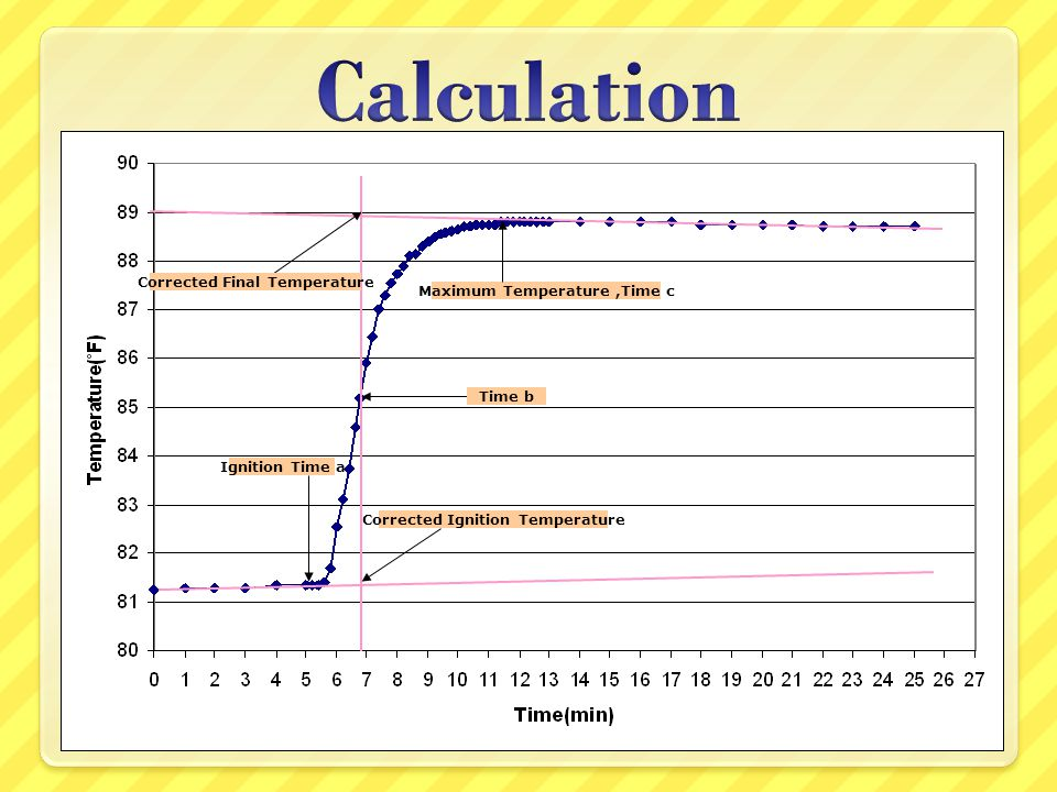 Calculation Corrected Final Temperature Maximum Temperature ,Time c