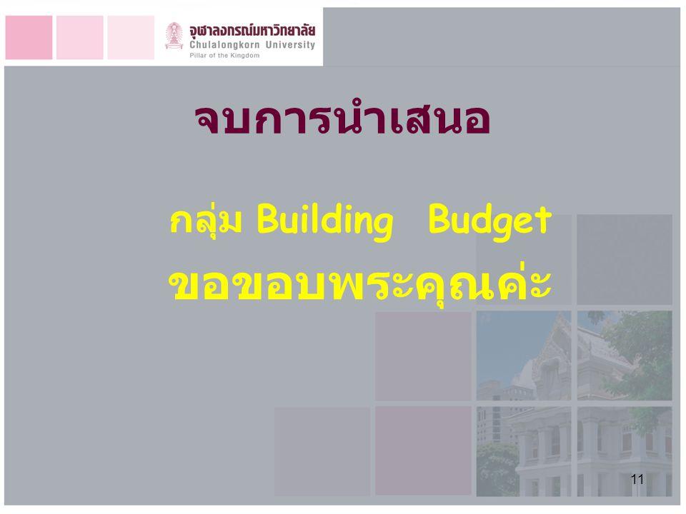 จบการนำเสนอ กลุ่ม Building Budget ขอขอบพระคุณค่ะ
