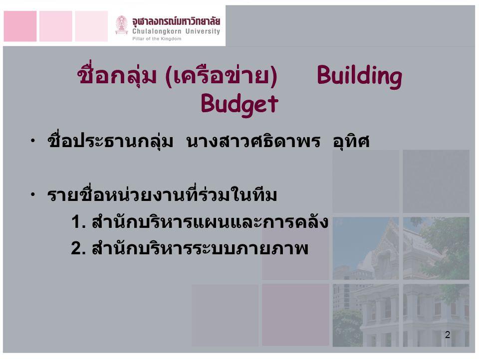 ชื่อกลุ่ม (เครือข่าย) Building Budget