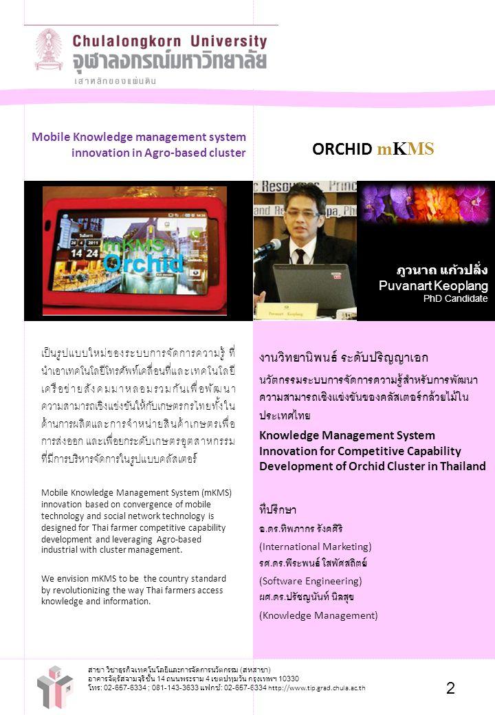 ORCHID mKMS งานวิทยานิพนธ์ ระดับปริญญาเอก