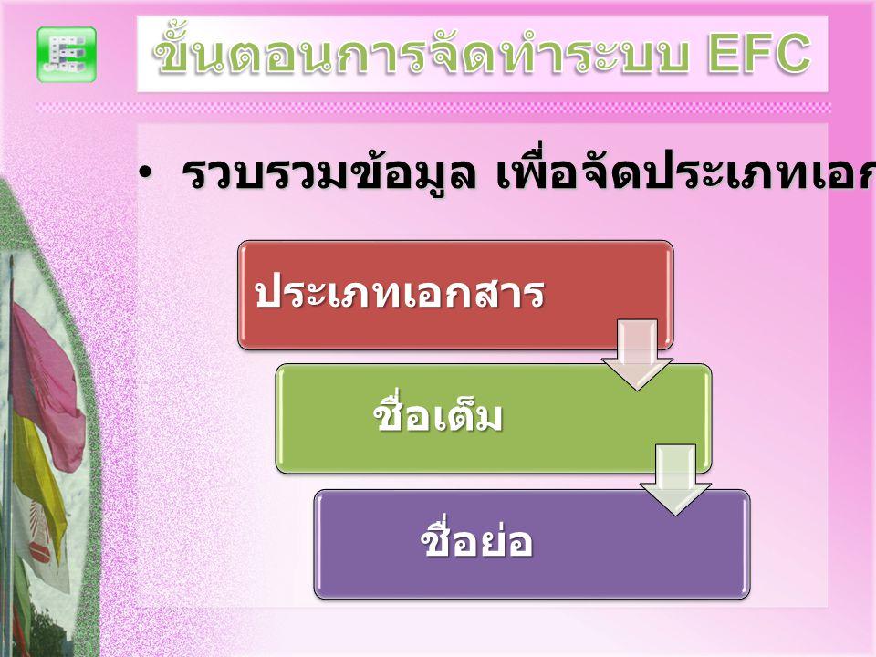 ขั้นตอนการจัดทำระบบ EFC