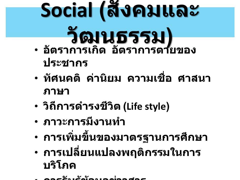 Social (สังคมและวัฒนธรรม)