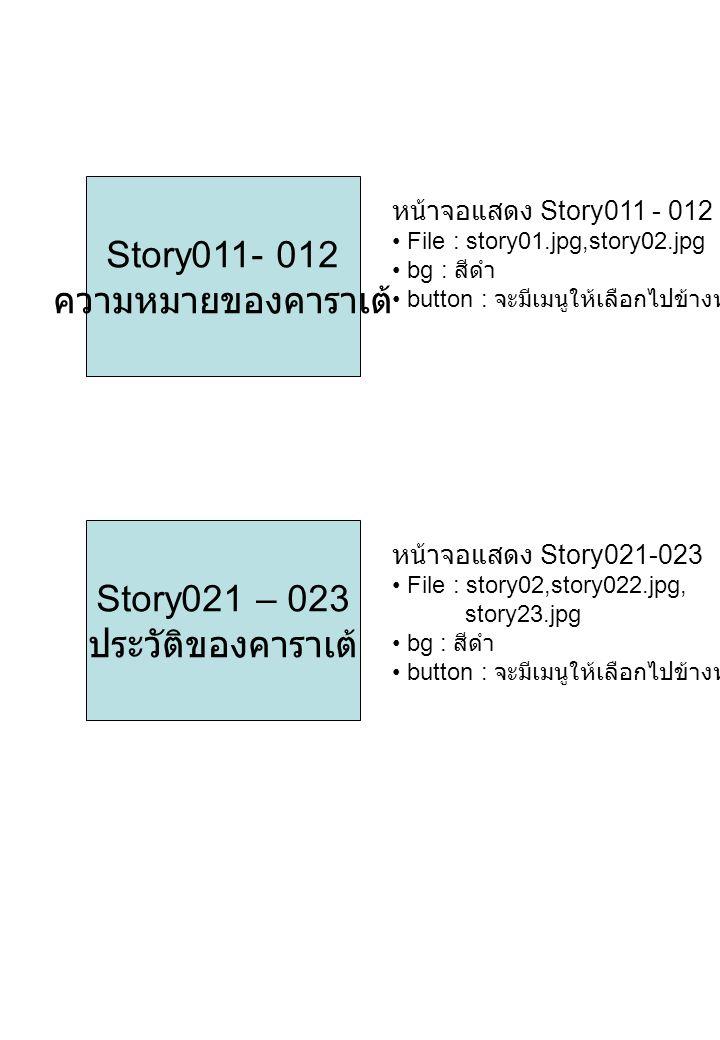 Story011- 012 ความหมายของคาราเต้ Story021 – 023 ประวัติของคาราเต้