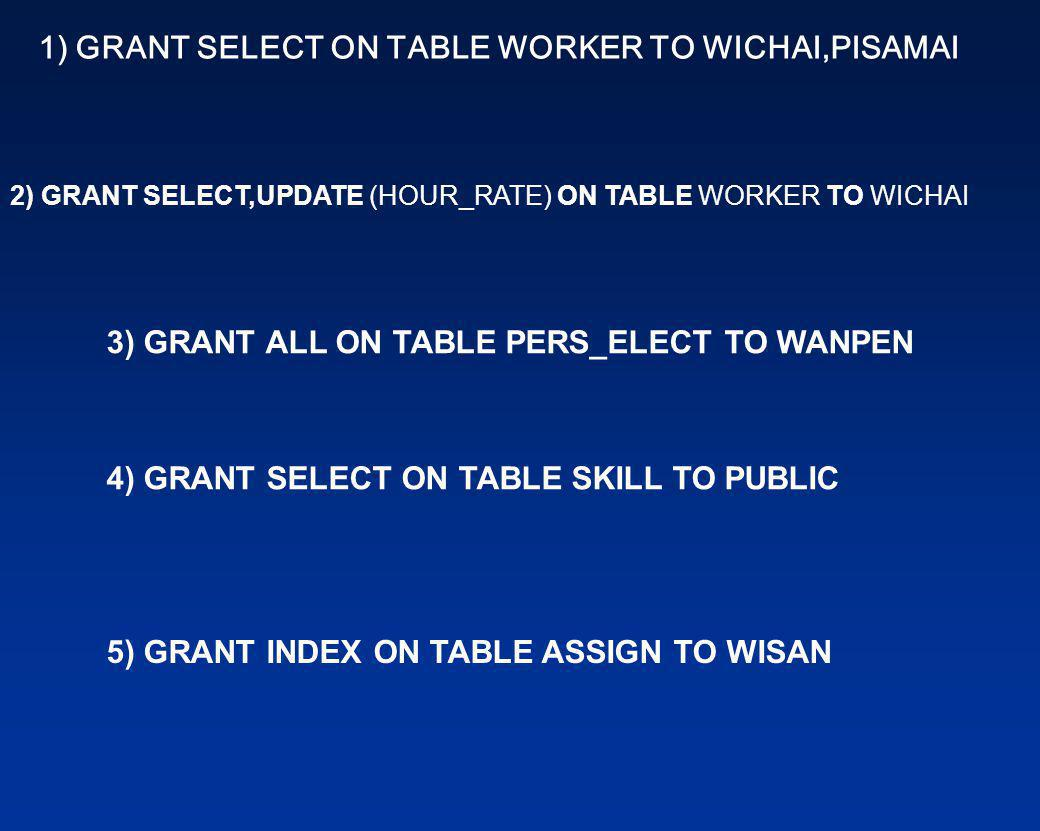 1) GRANT SELECT ON TABLE WORKER TO WICHAI,PISAMAI
