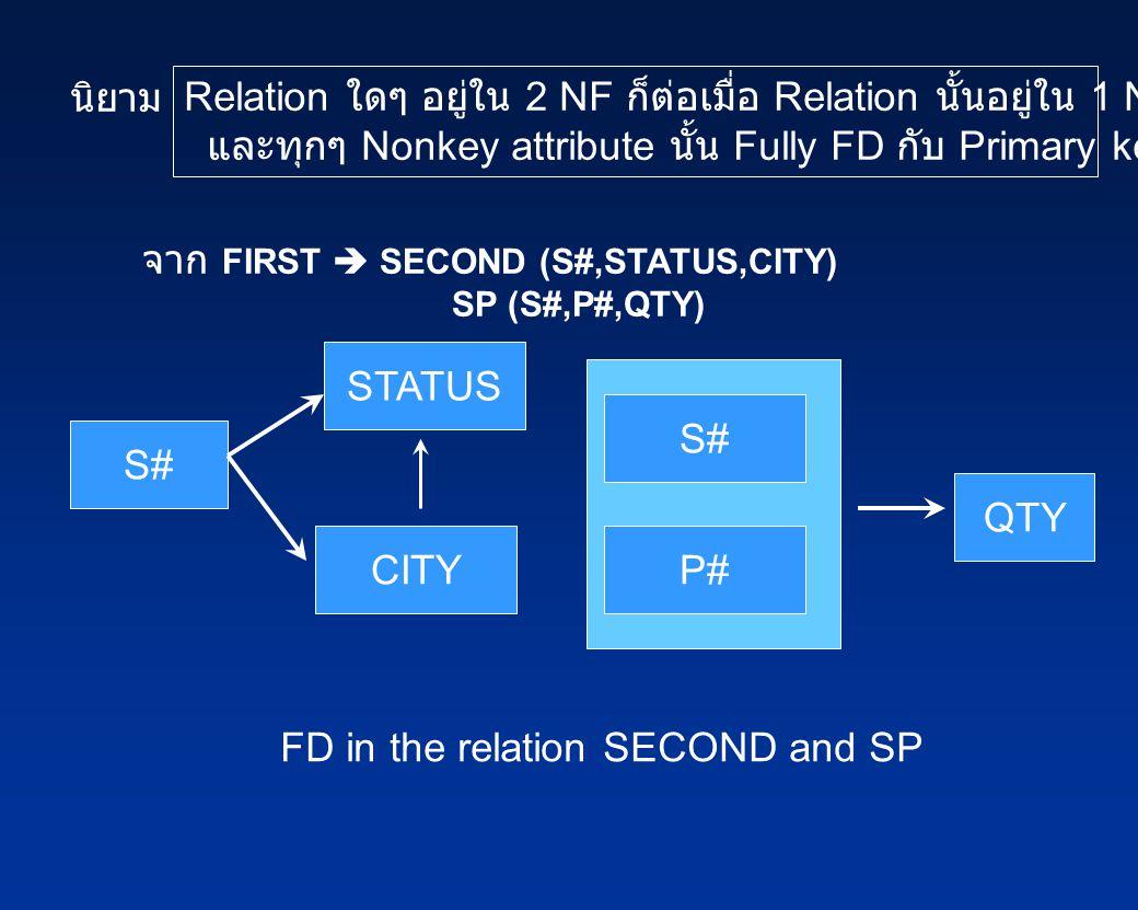 Relation ใดๆ อยู่ใน 2 NF ก็ต่อเมื่อ Relation นั้นอยู่ใน 1 NF