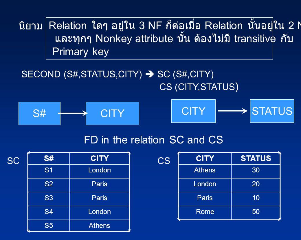 Relation ใดๆ อยู่ใน 3 NF ก็ต่อเมื่อ Relation นั้นอยู่ใน 2 NF
