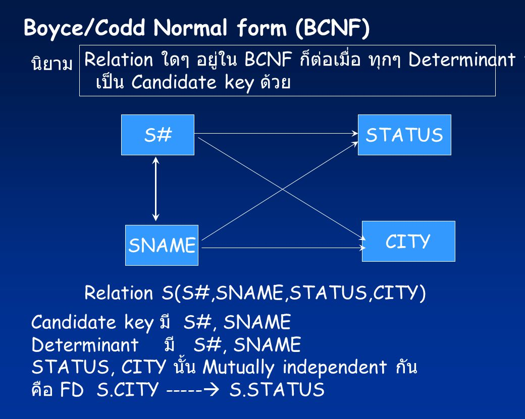 Boyce/Codd Normal form (BCNF)