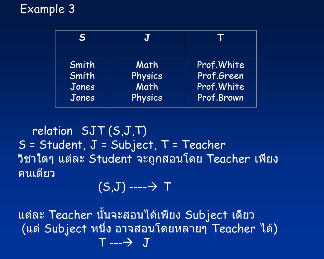 S = Student, J = Subject, T = Teacher