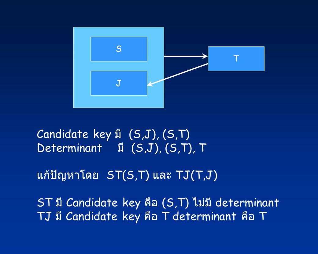 Candidate key มี (S,J), (S,T) Determinant มี (S,J), (S,T), T