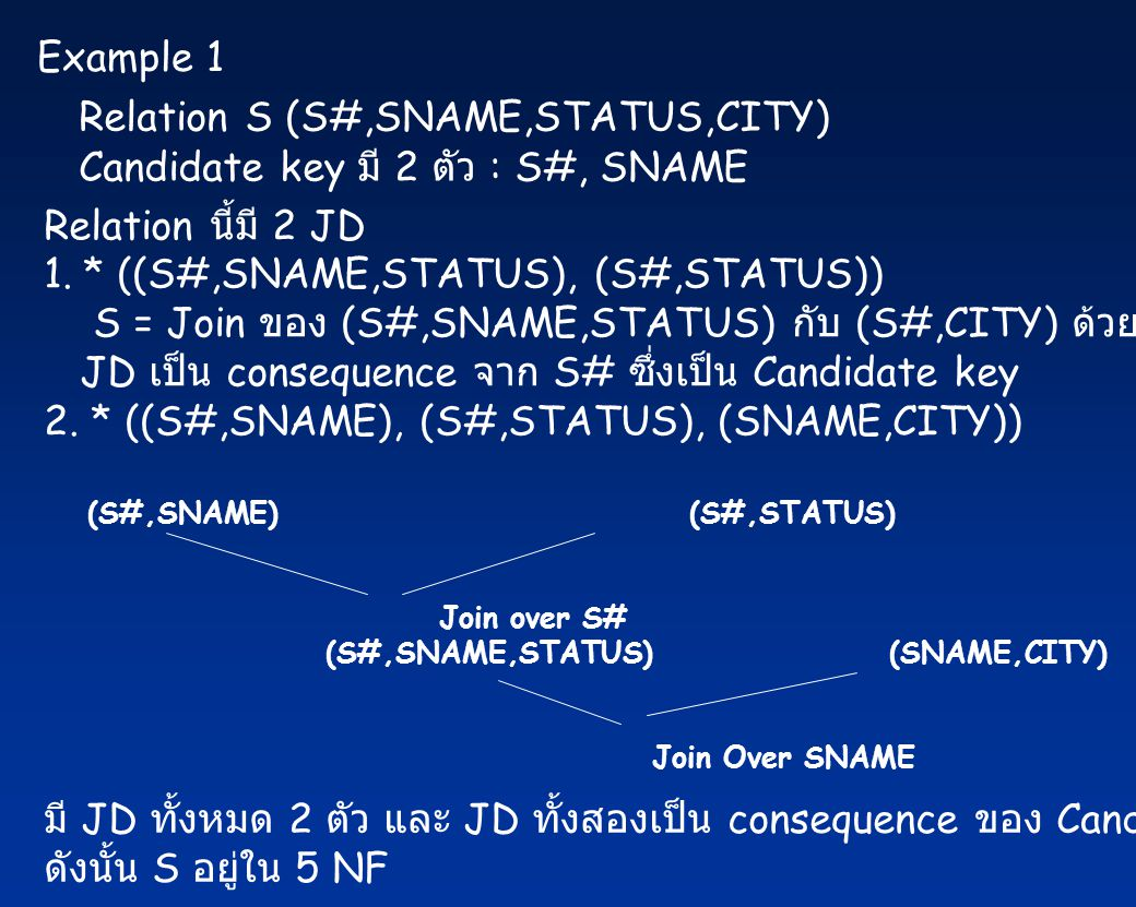 Relation S (S#,SNAME,STATUS,CITY) Candidate key มี 2 ตัว : S#, SNAME