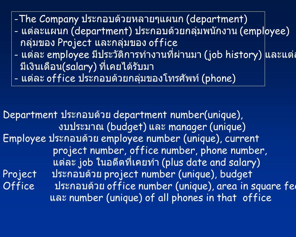 The Company ประกอบด้วยหลายๆแผนก (department)