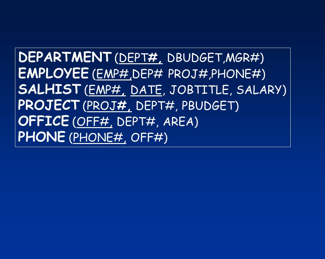 DEPARTMENT (DEPT#, DBUDGET,MGR#)
