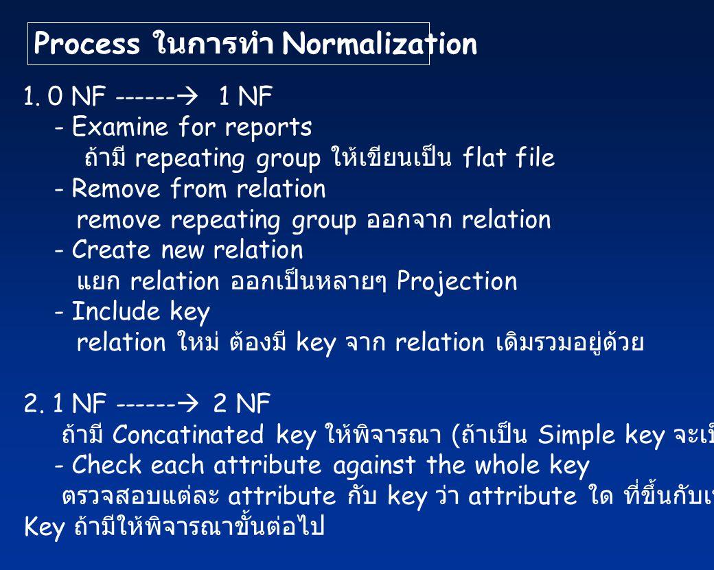 Process ในการทำ Normalization