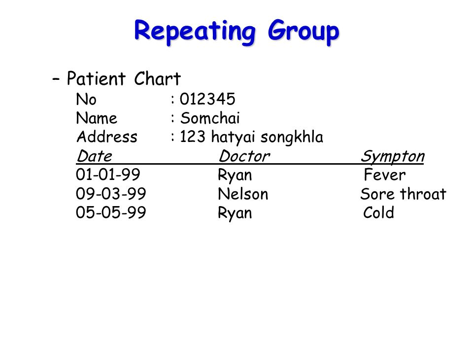 Repeating Group Patient Chart No : 012345 Name : Somchai