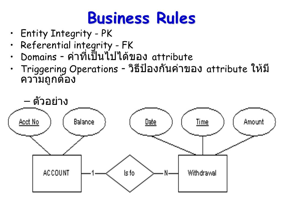 Business Rules ตัวอย่าง Entity Integrity - PK