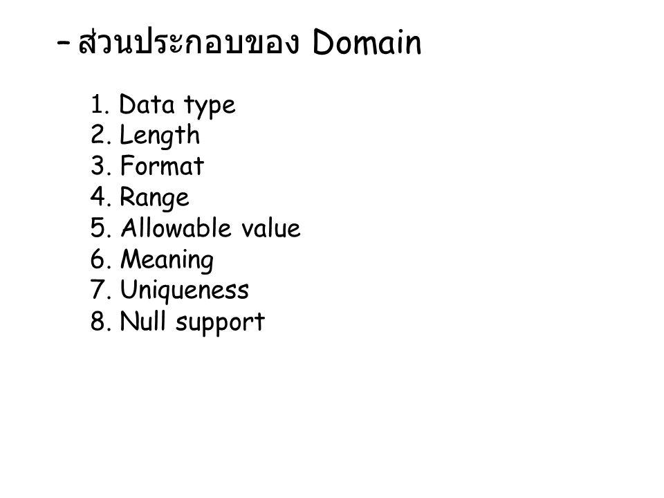 ส่วนประกอบของ Domain 1. Data type 2. Length 3. Format 4. Range