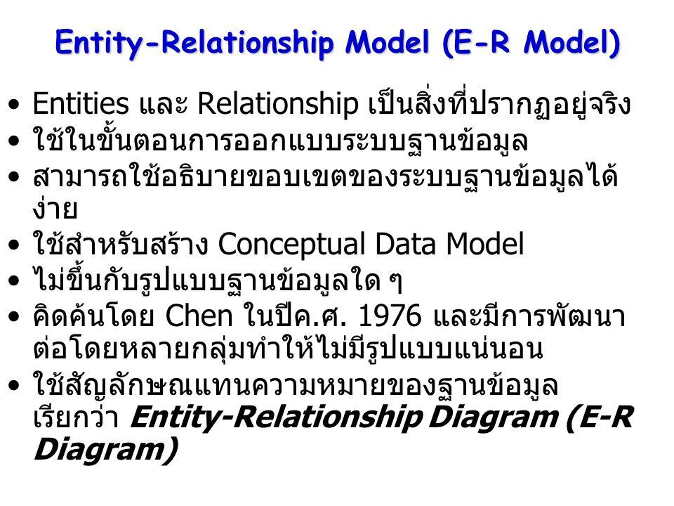 Entity-Relationship Model (E-R Model)