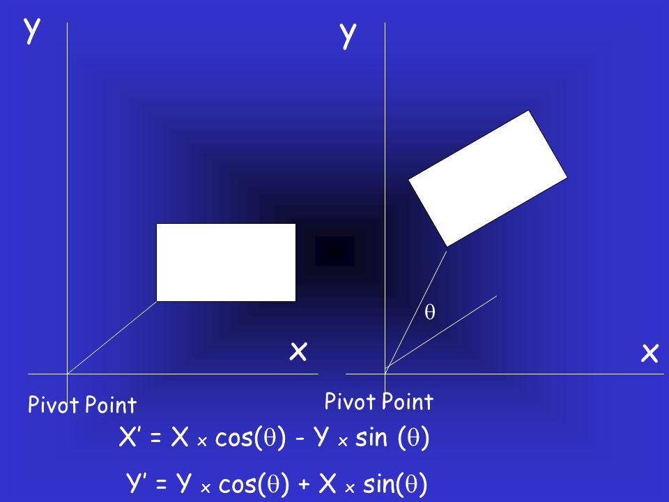 y y x x X' = X x cos() - Y x sin () Y' = Y x cos() + X x sin() 