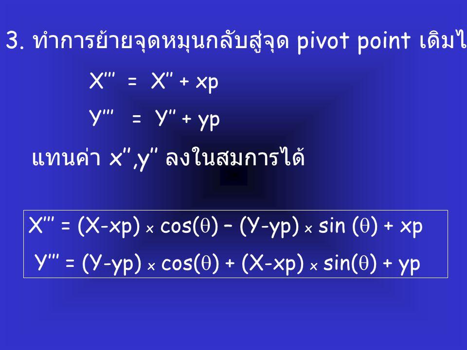 3. ทำการย้ายจุดหมุนกลับสู่จุด pivot point เดิมได้จุด (x''',y''')