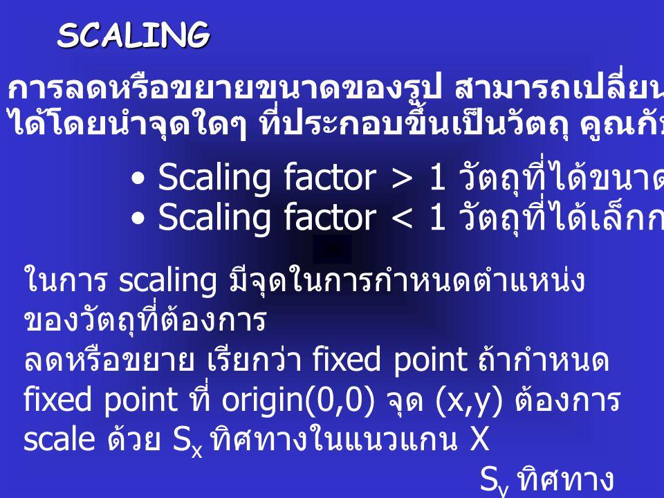 Scaling factor > 1 วัตถุที่ได้ขนาดใหญ่กว่าเดิม
