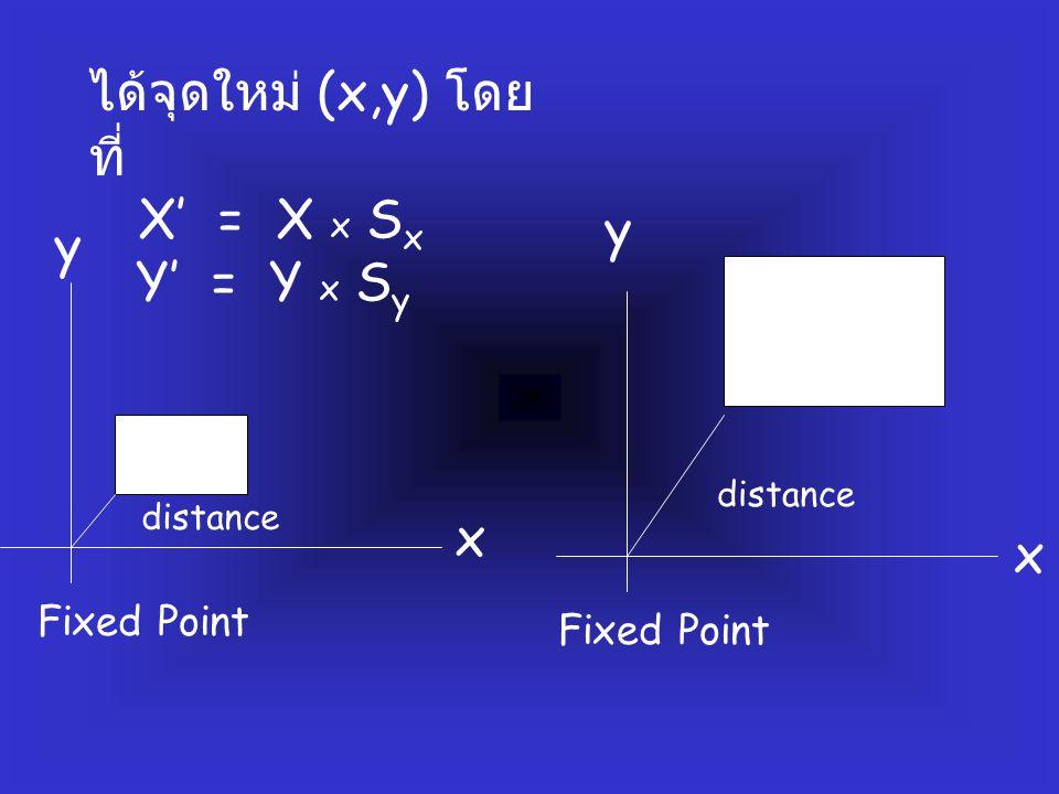 ได้จุดใหม่ (x,y) โดยที่ X' = X x Sx Y' = Y x Sy y y
