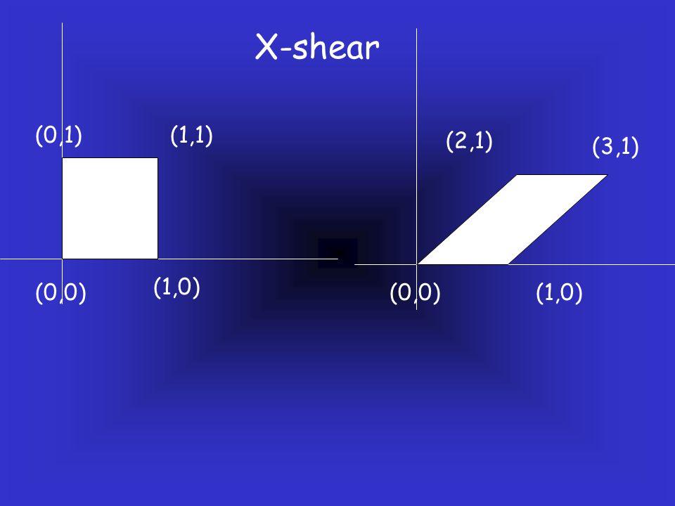 X-shear (0,1) (1,1) (2,1) (3,1) (1,0) (0,0) (0,0) (1,0)