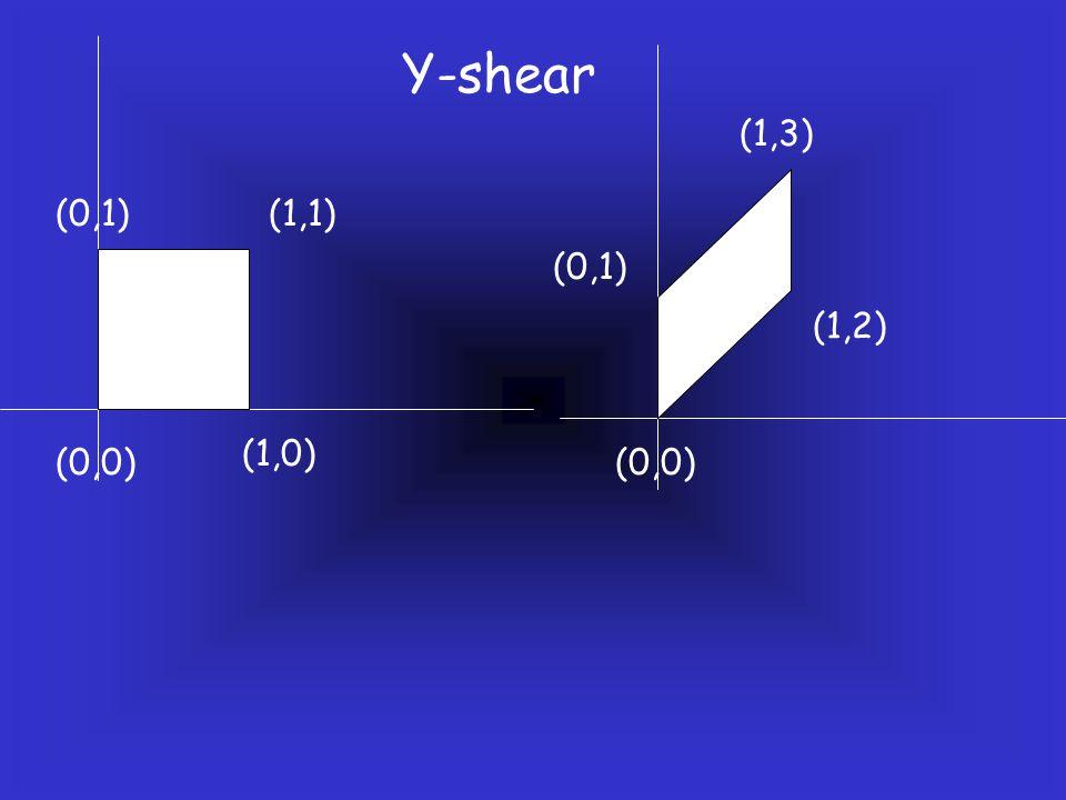 Y-shear (1,3) (0,1) (1,1) (0,1) (1,2) (1,0) (0,0) (0,0)