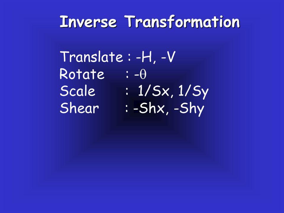 Inverse Transformation